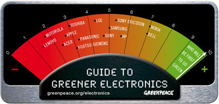 green-electronics-guide.jpg